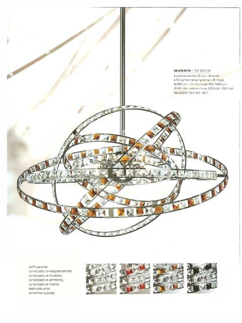 Pin Lampadari Moderni on Pinterest -> Lampadari Moderni Importanti